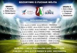 Puchar Wójta Gminy Strawczyn 2021 - wyniki