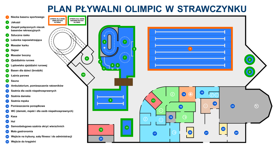 OLIMPIC plan plywalni